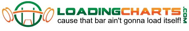 LoadingCharts.com Logo